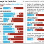 Шилинги vs. евро?