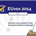 Евроизбори 2014: Колебаете се за кого да гласувате? Потърсете отговор в EUVox2014