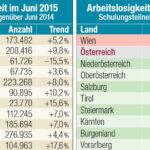 Безработицата в Австрия продължава да расте