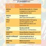 Референдум 2015: Как да участваме в гласуването? Адреси на избирателните секции в Австрия