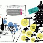 Статистик Аустрия представи своя версия на Адвент календар