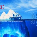 Виена: Семинар по емоционална интелигентност