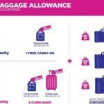 От 1-и ноември авиокомпанията Wizz Air променя правилата за багаж на борда