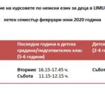 LIMU Academy: Курсове по немски език за деца от 2 до 10 години през летния семестър 2020